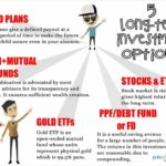 4 Investment Options For The Long Term