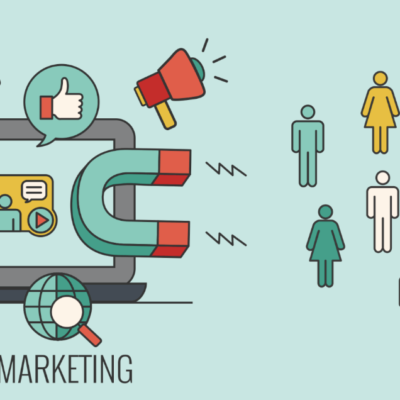7 Effective strategies to use Inbound marketing for a successful business