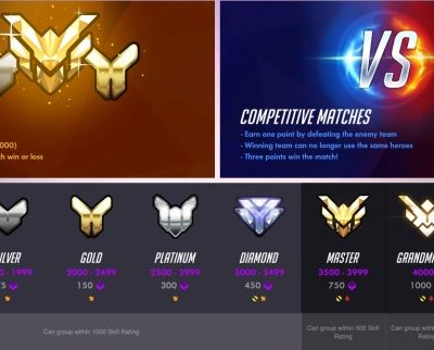"""What's SKILL RATING OR""""SR""""?"""
