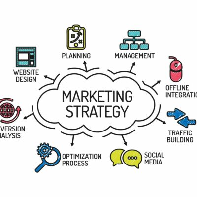 Top 5 Marketing Strategies For Local Retail Businesses In 2021