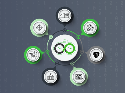 How to Find the Best DevSecOps Solutions for Your Business
