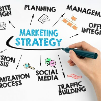 5 Most Remarkable Marketing Strategies